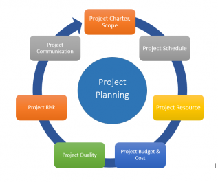 Seed Processing Plant Projects